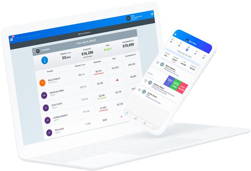 Find Hidden Revenue Opportunities Smart Schedule